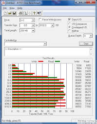 Hdd Bench Post Your Hdd And Ssd Speeds Techpowerup Forums