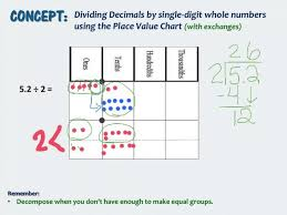 decimal worksheets fresh added in each topic of dividing decimals