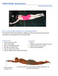 front crawl body position for efficient swimming technique