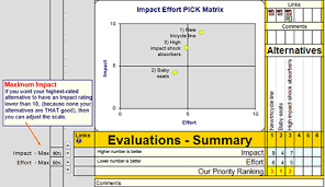 Decision Matrix Excel Template Decision Matrix Template Decision Matrix