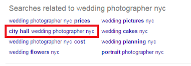 Wedding Photographer Cost Wedding Photographer Seo