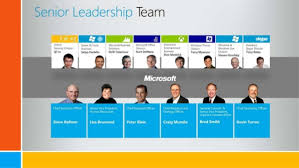 A Computer On Every Desk And In Every Home Ppt On Microsoft Corporation