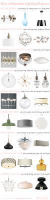 Types Of Ceiling Light Fixtures Types Of Lighting Fixtures Home Interiror And Exteriro Design