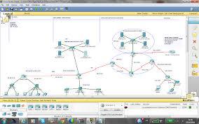 tutorial completo de cisco packet tracer n e t f i n d e r s b r a s i l packet tracer master topology