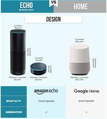 amazon home amazon echo vs google home valuewalk