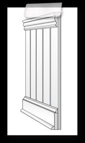 Pvc Beadboard Wainscoting - pvc wainscoting for bathrooms laundry rooms mud rooms and game