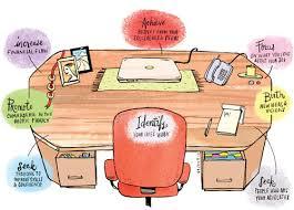 Office Feng Shui Desk Feng Shui Desk Jpg Pictureid 1735763 Asgalleryimage True Feng