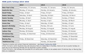 thanksgiving bank holiday best 20 public holidays 2014 ideas on pinterest thanksgiving