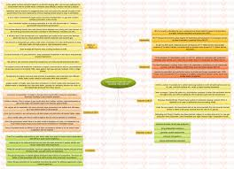 insights mindmaps human trafficking and hydrocarbon exploration