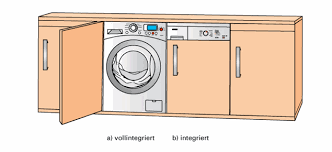 waschmaschine in küche hea fachgemeinschaft für effiziente energieanwendung e v
