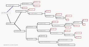 100 decision tree template decision template consulting