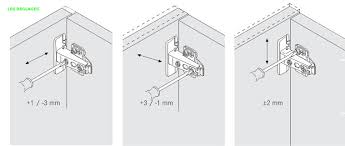 reglage porte de cuisine comment aligner une porte de simple comment regler les portes de