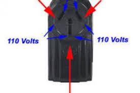 range plug wiring diagram wiring diagram