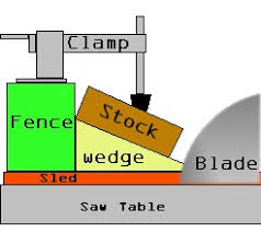 cutting angles on a table saw mitre sled