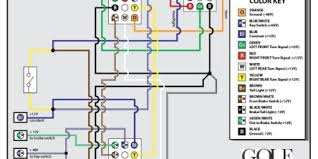 guitar wiring diagram confusion music practice theory stack within