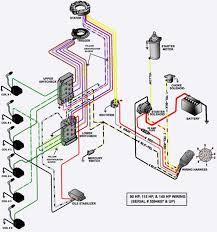 wiring diagram mercury 115 hp outboard wiring diagram 32 mercury