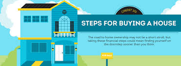 credit 101 steps for buying a house transunion
