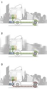 volvo truck parts diagram volvo u0027s hybrid trucks are performing well autoevolution