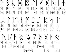 modern english runic alphabet