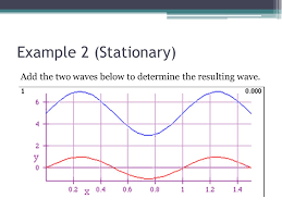 interference of waves ppt download
