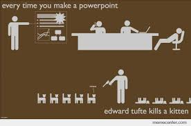 Powerpoint Meme - everytime you make a powerpoint by ben meme center
