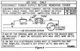 suburban water heater wiring propane forest river forums