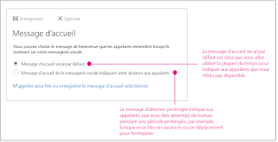 message d absence de bureau configurer votre messagerie vocale outlook