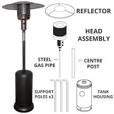 Charmglow Patio Heater by Patio Heater Parts Home Design Ideas And Pictures