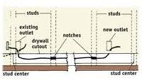 how to install electrical wiring doityourself com