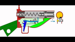 submachine gun sten mark ii youtube