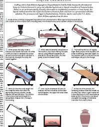 bio cremation pressreader calgary herald 2016 08 03 liquid cremation