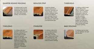 fuzzy side up hardwood transitions 101 guide to sure you