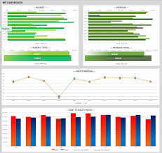 free dashboard templates samples examples smartsheet