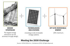 sustainable building solutions the 2030 challenge architecture 2030