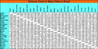 map of usa driving directions brazil driving directions with distance calculator brazil route