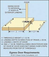 Door Thresholds For Exterior Doors Exterior Doors Home Owners Network