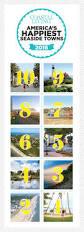 129 best happiest seaside towns images on pinterest seaside