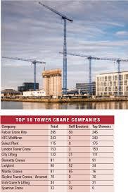 architecture company ranking two raimondi cranes agents ranked in top 10 uk tower crane
