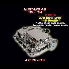 4 6 mustang supercharger kenne bell supercharger kit mustang 4 6 2v 2 1 1996 2004 image