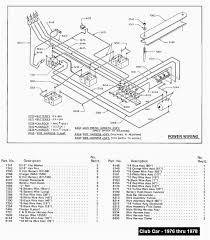 wiring diagram wiring diagram for 1999 club car golf cart c7 gas