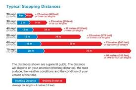 what is stopping distance of lighter and heavy vehicle with same