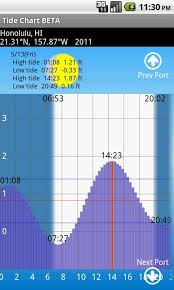 tide times and tide chart tide chart free android apps on google play