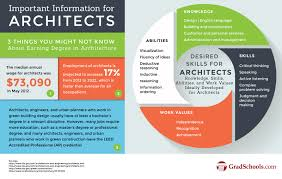 cool architectural and engineering managers education home design