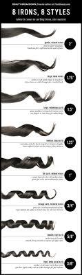 easy curling wand for permed hair best 25 perm curls ideas on pinterest perm hair perming hair