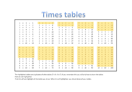 multiplication times table chart best photos of printable charts and tables blank times table chart