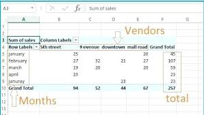 tutorial pivot table excel 2013 excel tutorial pivot tables pivoting data with pivot tables excel