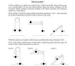high momentum and collisions impulse resources