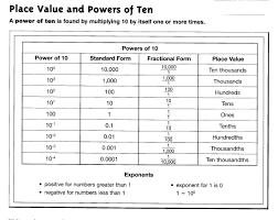 Cross Multiplication Worksheets Wallis Robert Math Help