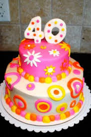 create your next video in 60 seconds or less 40 birthday cake