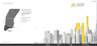 New York City Map Of Manhattan by New Map Visualizes The New York City Skyline Of 2020 Curbed Ny